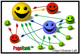Page Rank by Felipe Micaroni Lalli at Wikimedia Commons